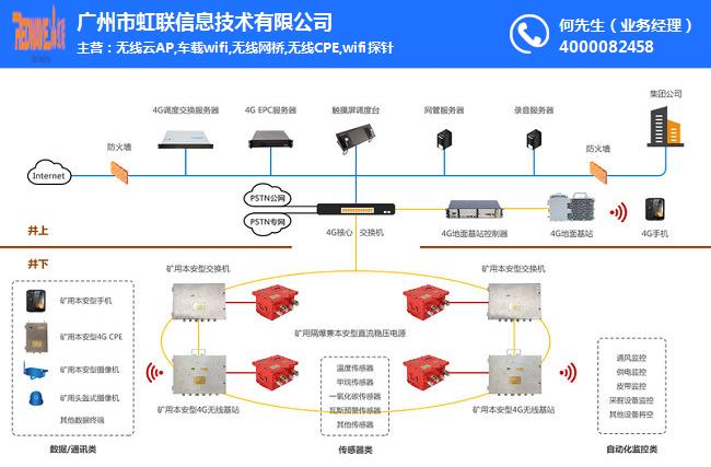 4g矿用融合报价